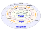 Free Product Management Training from a Nonprofit Organization