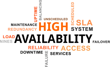Converting Business Requirements for Availability May Require Some Reality Checks
