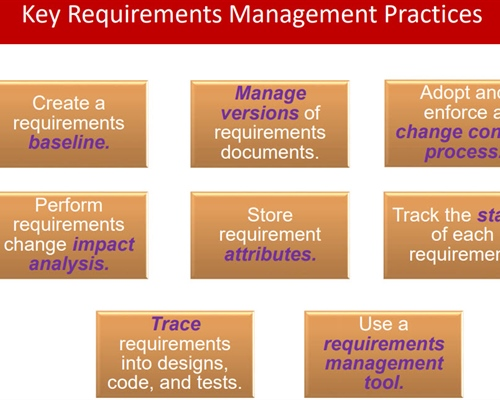 Webinar: Best Practices for Managing Requirements